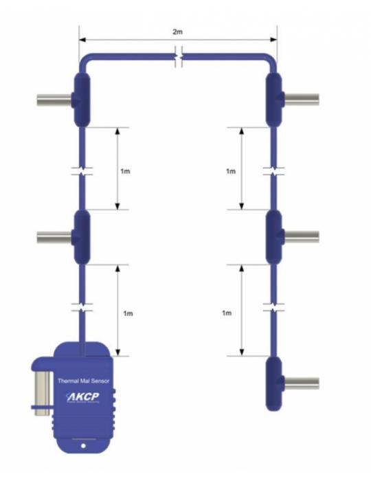6 sondes température, pré-câblée pour surveillance avant et arrière de la baie 2x (haut, milieu, bas)